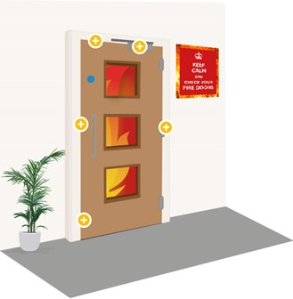 interactive fire door