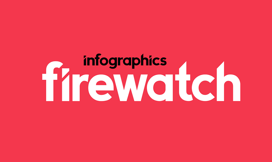 West Sussex Fire and Rescue 'go live' with Infographics' FireWatch Cloud platform