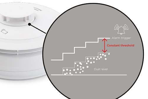 Aico Dust Compensation feature to reduce nuisance alarms